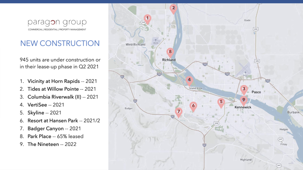 New Construction Overview
